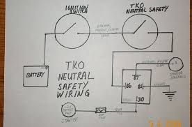 painless wiring diagram for camaro wiring diagram simonand
