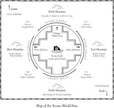 the story of sky city edward hunt and the acoma origin myth