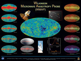 Map Of Universe Wmap Fact Sheet 2002