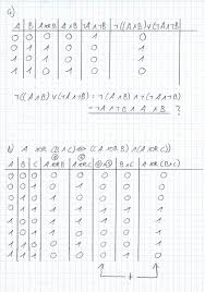Truth Table Calculator Truth Table Logic Xor Mathematics Stack Exchange Enter Image