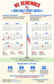 When Should The American Flag Be Flown At Half Mast 2015 American Flag Half Staff Calendar Visual Ly