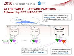 Alter Table Add Partition Partitioned Tables First Introduced In Db Ppt Download