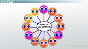 bureaucratic organizations examples u0026 characteristics video