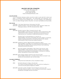 Promotion Resume Sample by Graduate Application Resume Template