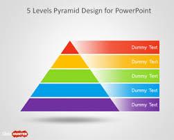 Free Download 5s Powerpoint Presentation Free Reviews And Shareware Ppt 5s