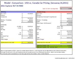 ford explorer price canada canadians gouged on car prices featured jesda com cars
