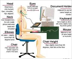 corrective exercise for prolonged static posture damage ling liu