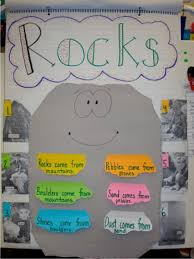 rocks for kids 15 fun activities and ideas teach junkie