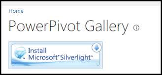 Microsoft Silver Light Powerpivot Gallery Not Loading Showing Install Microsoft