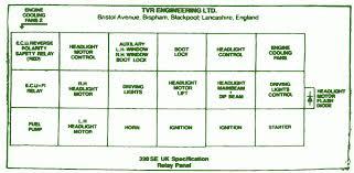 1986 tvr 350i fuse box diagram u2013 circuit wiring diagrams