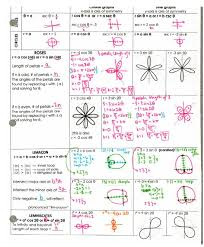 precal files polar coordinates and complex numbers u2013 insert