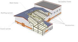 Basta Projeto e Cálculo de Estruturas Metálicas – Fábrica do Projeto &QJ29