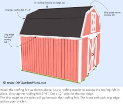 How To Re Roof A Shed With Onduline Corrugated Roofing Sheets roofing shed u0026