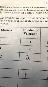 neutral atoms forming ions video answer key youtube