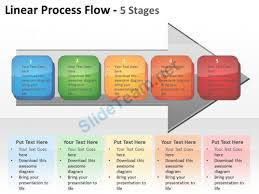 powerpoint template process flow free process flow diagram