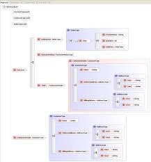 xml pattern space xml schema tutorial namespaces