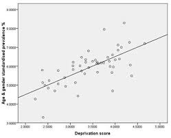 epidemiology renal outcomes nephrology dialysis