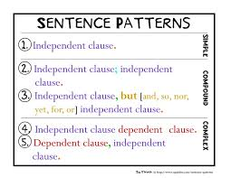 sentence patterns 3rd 7th grade worksheet lesson planet l1