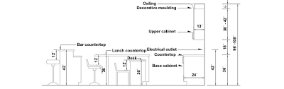 kitchen cabinet height from counter standard sizes modular kitchen cabinets home design and
