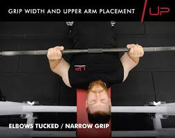 Bench Press Wide Or Narrow Grip Bench Press How To Variations And Tips Ultimate Performance
