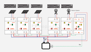 beautiful pv solar system diagram pictures inspiration electrical