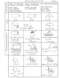 surface area and volume equations futurespastart com
