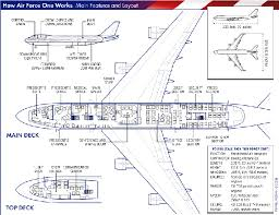 layout of air force one is it possible to have sex on air force one quora