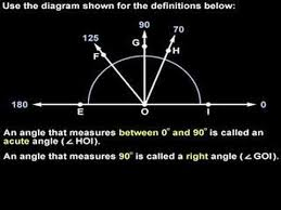 acute right obtuse and straight angles mathhelp com youtube