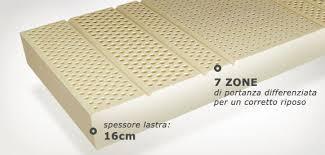 materasso in lattice opinioni materassi fabricatore opinioni e modelli divanisedie
