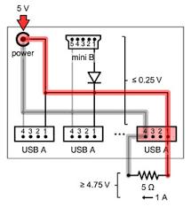 Rpi Powered Usb Hubs Elinux Org