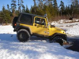 2000 jeep kbb kelley blue book cers 5 tips to avoid failure in