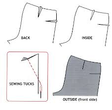 sewing men u0027s pants with simple fly fashion freaks