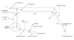 vent for sewage ejector pump terry love plumbing u0026 remodel diy