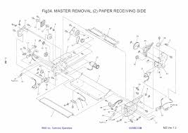 riso mz 770 790 mv 7690 parts list manual