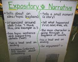 Examples Of Topic Sentences For An Essay Best 20 Expository Writing Ideas On Pinterest Expository