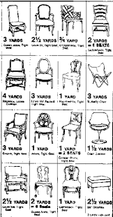 Upholstery And General How Much Fabric Do You Need For Reupholstering Chair Upholstery