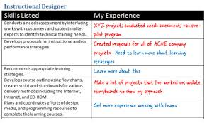 do you need an instructional design degree the rapid e learning