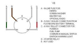 marvellous wiring diagram numbers gallery wiring schematic