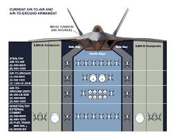 سوبر هورنت f-18 super hornet Images?q=tbn:ANd9GcT9LpNal_3aqfMB_At4UhMlvR-hvgJUJTaTbnzP_iDdryNV008-