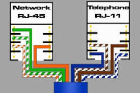 rj11 wall plate wiring diagram australia wiring diagram
