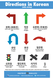 Maps Driving Directions Mapquest Best 25 Driving Directions Ideas On Pinterest Learn Korean
