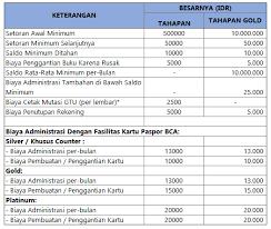 buat rekening tahapan bca biaya administrasi dan setoran minimum tabungan bca biaya dan tarif