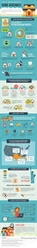 89 best economy infographics images on pinterest infographics infographic u003e home insurance 101 this infographic presents some interesting stats and facts about