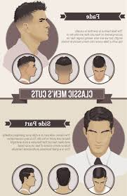 haircut numbers haircut numbers for men top men haircuts