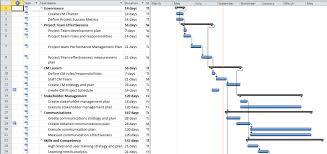 Change Management Plan Template Excel Change Management Plans Exles Thebridgesummit Co