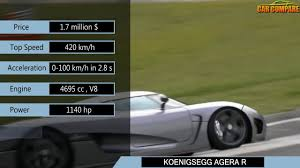 koenigsegg hundra key lamborghini veneno vs koenigsegg agera r specifications youtube