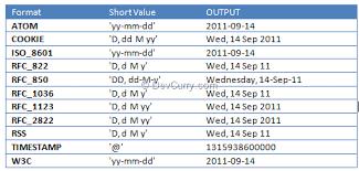 format date javascript jquery jquery ui datepicker built in date formats