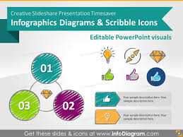 Creative Slideshare Presentation Ppt Template Infographics Icons Ppt Powerpoint