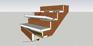 stair tread and riser assembly carpentry diy chatroom home