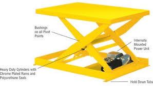 tilt table for back pain is work a pain in the back try an ergonomic lift tilt table